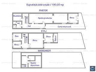 Spatiu industrial de inchiriat, zona Sud, 190 mp