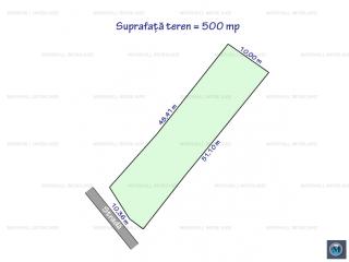 Teren intravilan de vanzare in Cocosesti, 500 mp