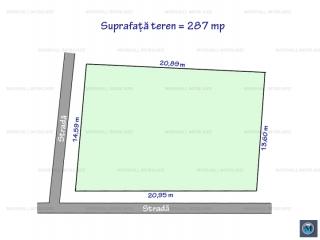 Teren intravilan de vanzare, zona Sud, 287 mp