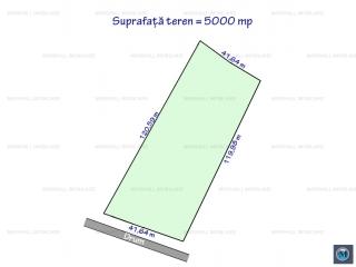 Teren intravilan de vanzare, zona Nord - Spitalul Judetean, 5000 mp