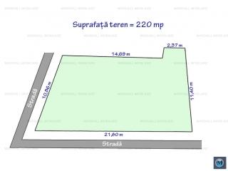 Teren intravilan de vanzare, zona Buna Vestire, 220 mp