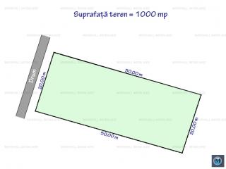 Teren intravilan de vanzare in Paulesti, 1000 mp