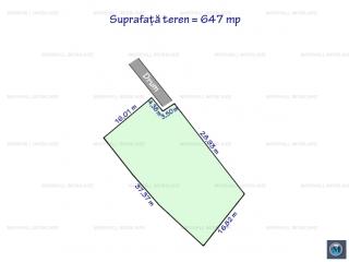 Teren intravilan de vanzare in Strejnicu, 647 mp
