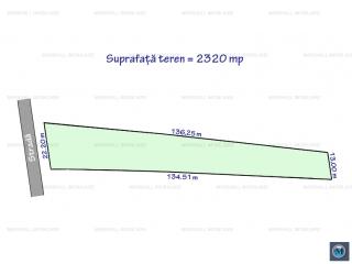 Teren intravilan de vanzare in Stancesti, 2320 mp