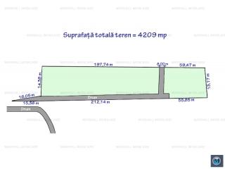 Teren intravilan de vanzare in Gageni, 4209 mp